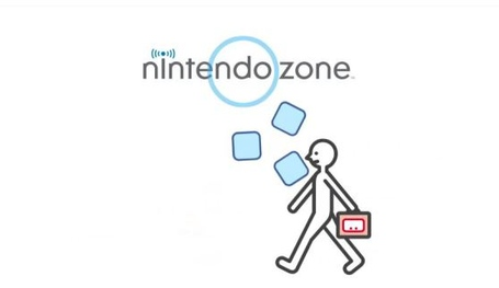 Nintendo-zone1_medium