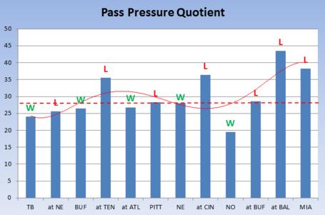 Passpressurequotient_zps7a7da9ec_medium