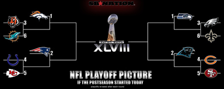 Playoffs2013week16_medium