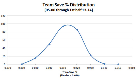 Teamsavedistribution_010_medium
