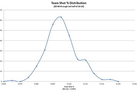 Teamshotdistribution_005_medium