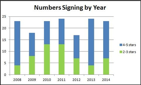 Numbers_signing_medium