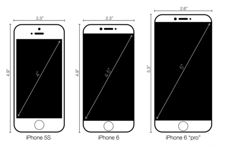 Iphone-6-schematics_medium