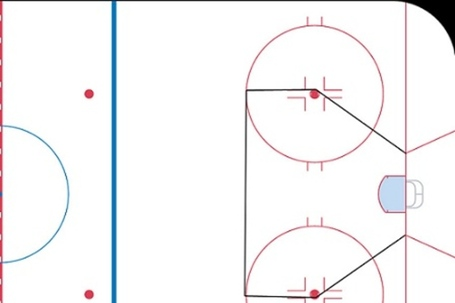 Scoring_area_large_huge_medium_medium