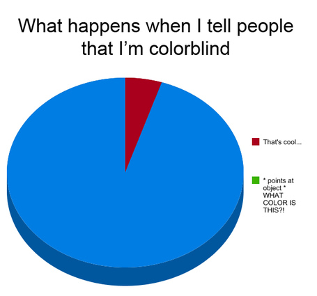 Tell-people-im-color-blind-graph_medium