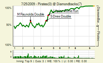 290725129_pirates_diamondbacks_135709644_live_medium