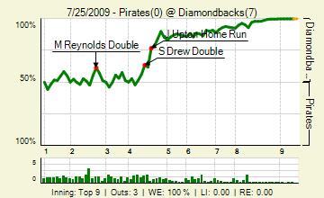 290725129_pirates_diamondbacks_135709644_live_medium