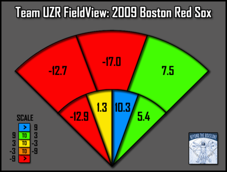 Btb-playoff-preview-fieldview-bos-2009_medium