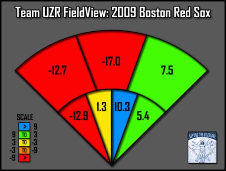 Btb-playoff-preview-fieldview-bos-2009_medium
