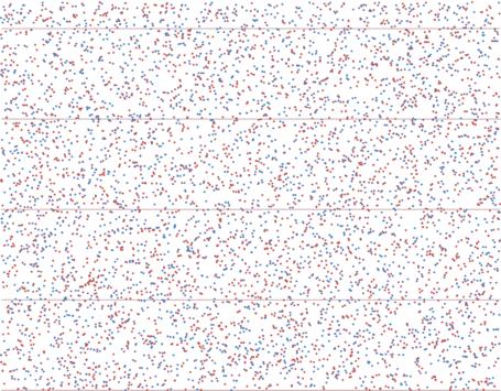 3000-random-numbers_medium