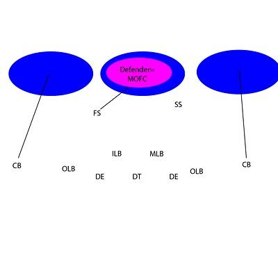 3-4cover1mofc_medium