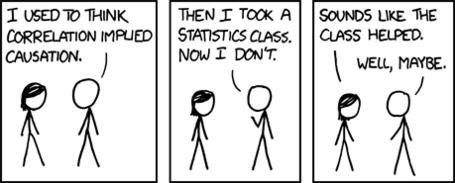 Correlation_medium