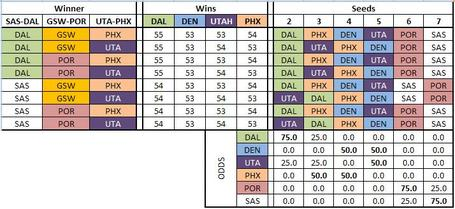 2010playoffscenarios2_medium