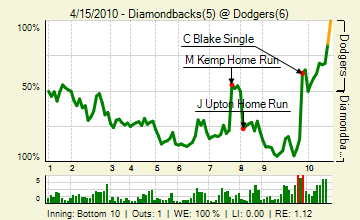20100415_diamondbacks_dodgers_0_100_live_medium