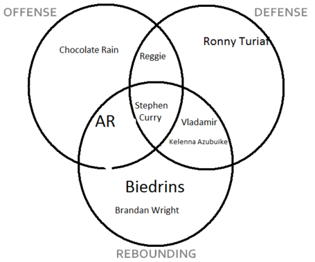 Venndiagraml_medium