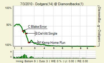 20100703_dodgers_diamondbacks_0_85_live_medium