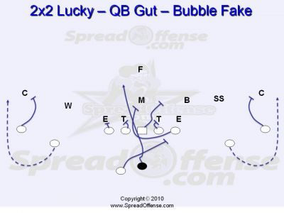 Qb_gut_play_medium