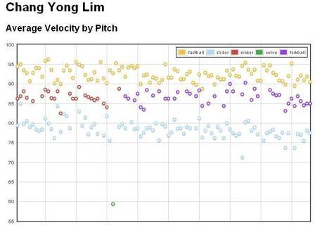 Lim_medium