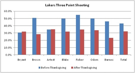 Lakers3ptshootinga_medium