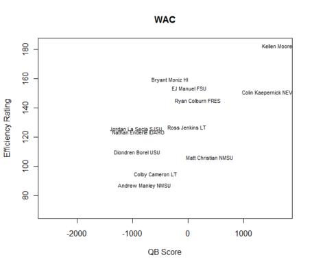 Wac_medium