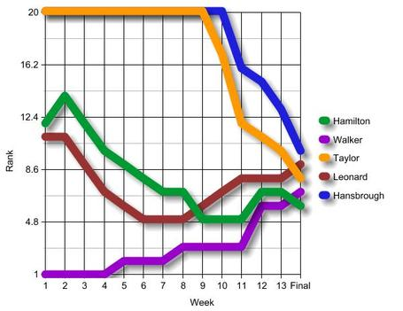 Graph_2__medium
