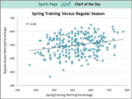Spring-training-vs-regular-season_medium