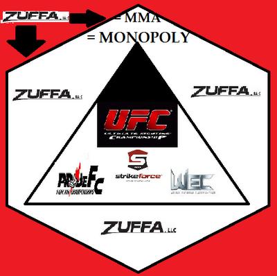 Zuffa_2bmonopoly_medium