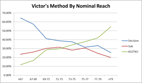 Victorysmethodnominalreach_medium