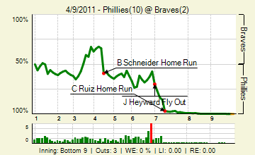20110409_phillies_braves_0_20110409150341_live_medium