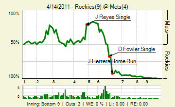 20110414_rockies_mets_2_20110414182735_live_medium