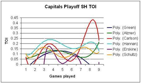 Caps-playoff-toi-sh_medium