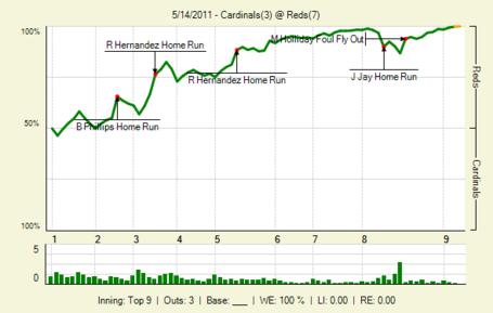 20110514_cardinals_reds_0_20110514180320_lbig__medium