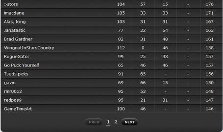 Standings2_medium
