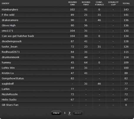 Standings3_medium