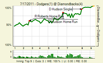 20110717_dodgers_diamondbacks_0_20110717175214_live_medium
