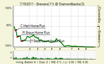 20110719_brewers_diamondbacks_0_20110719234404_live_medium