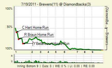 20110719_brewers_diamondbacks_0_20110719234404_live_medium