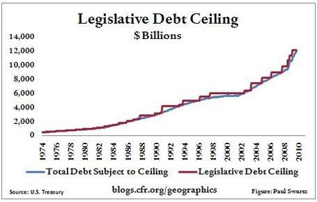 Debt-ceiling-graph_medium