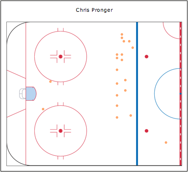 Pronger_medium