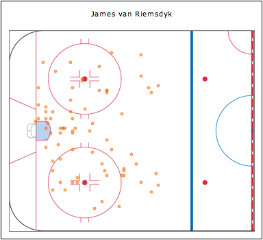 Vanriemsdyk_medium