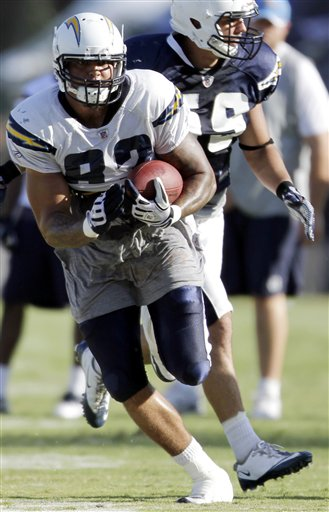87191_correction_chargers_camp_football_medium