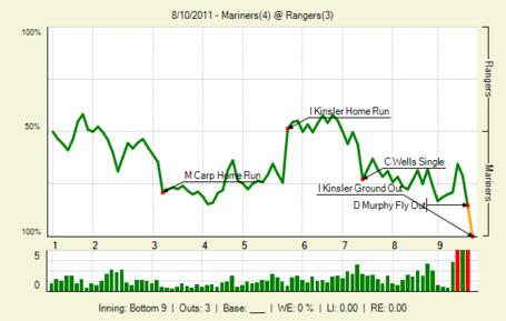 20110810_mariners_rangers_0_20110810222009_lbig__medium