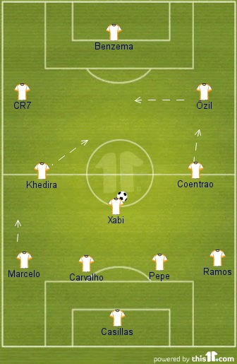 El Clásico: Real Madrid's Tactics Heading into the ...