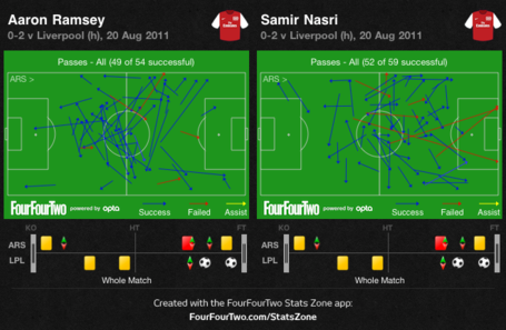Nasri_and_ramsey_passes_medium