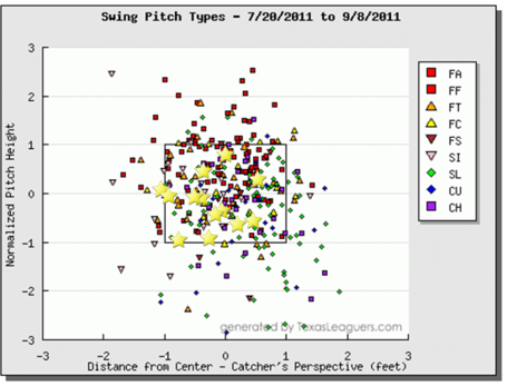 Swing_252520pitch_252520types_252520stars_medium