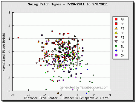 Tulo_252520-_252520swing_252520pitch_252520types_medium