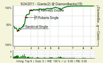 20110924_giants_diamondbacks_0_20110924225416_live_medium