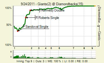 20110924_giants_diamondbacks_0_20110924225416_live_medium