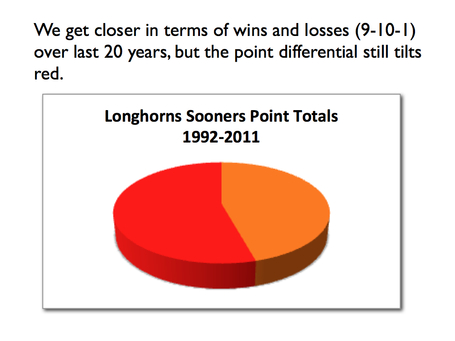 Horns_sooners_011_medium