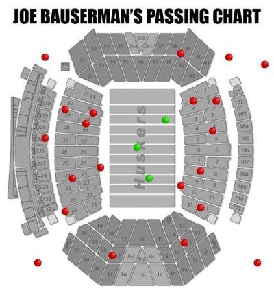 Bauserman_passing_chart_medium